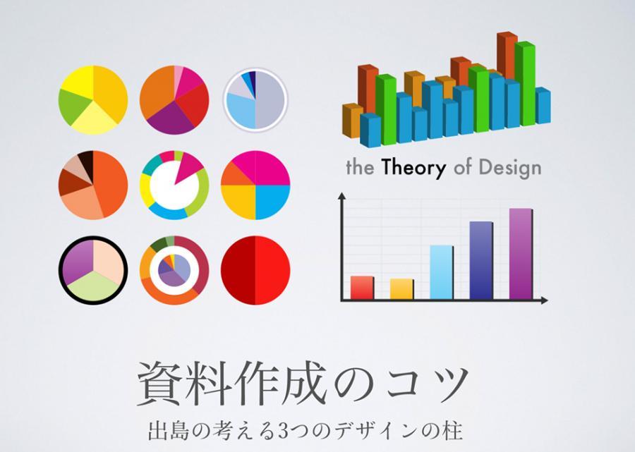 デザイナーに学ぶ!魅せるプレゼン資料の作り方